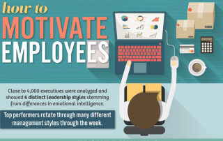 [Infographic] How to Motivate Employees