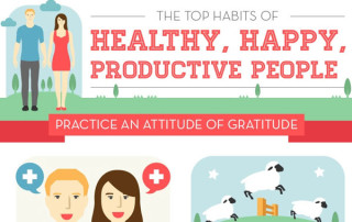 [Infographic] Healthy, Happy, Productive People