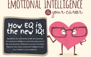 Emotional-Intelligence-and-your-career-Infographic