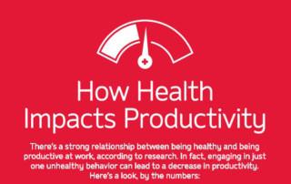 [信息图表]如何健康的影响生产力188宝金博网站