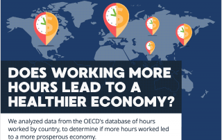 [Infographic] Does Working More Hours Lead to a Healthier Economy?