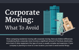 [Infographic] Corporate Relocation Made Easy