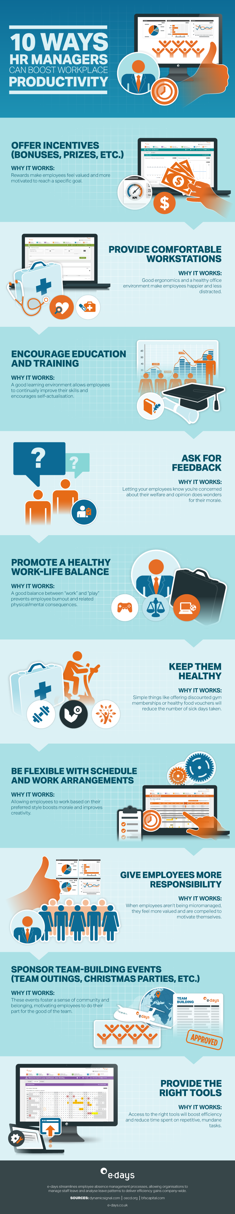 [Infographic] 10 Ways HR Managers Can Boost Workplace Productivity