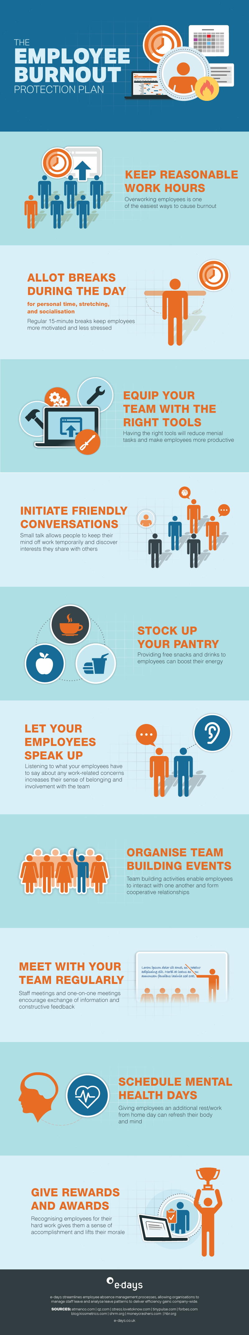 [Infographic] The Employee Burnout Protection Plan