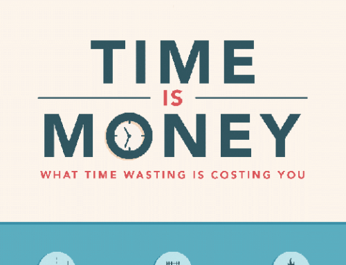 [Infographic] Wasting Time At Work