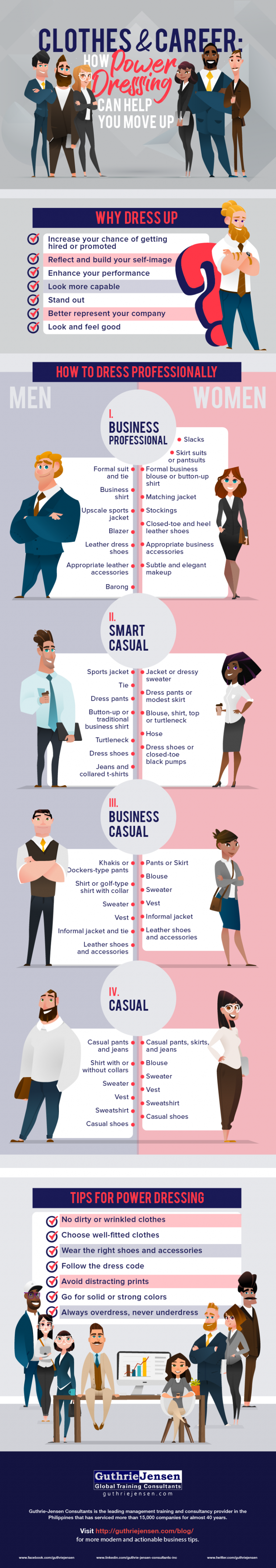 [Infographic] Clothes and Career: How Power Dressing Can Help You Move Up