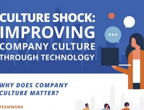 Culture Shock: Improving Company Culture Through Technology