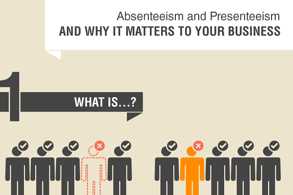 Absenteeism & Presenteeism in the Workplace: Why It Matters To Your Business