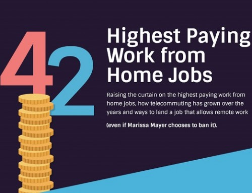 42 Highest Paying Work from Home Jobs