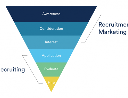 What Is Recruitment Marketing Automation: 4 Practices You Should Follow