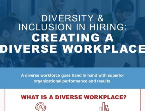 Diversity & Inclusion In Hiring: Creating A Diverse Workplace