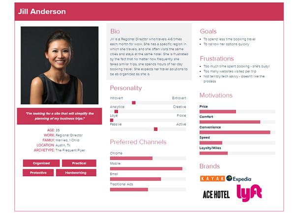 LinkedIn marketing strategy 4