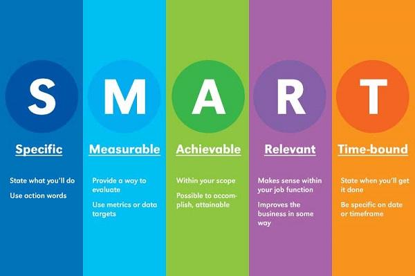LinkedIn marketing strategy 3