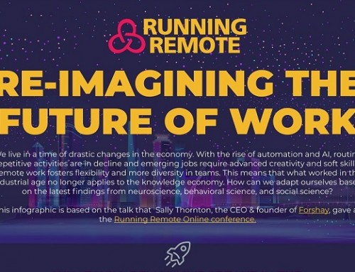 Re-Imagining The Future Of Work