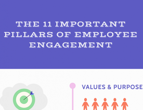 The 11 Important Pillars of Employee Engagement